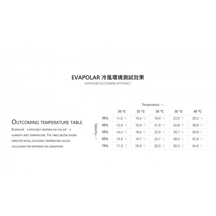 Evapolar - evaSMART EV-3000 二代小型個人流動冷氣機 - 黑色 | 智能水冷風機 | 香港行貨 (限時清貨優惠)