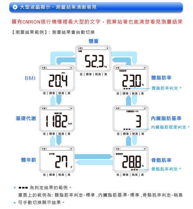 Omron HBF214 多功能體脂磅 功能- Outlet Express HK生活百貨城